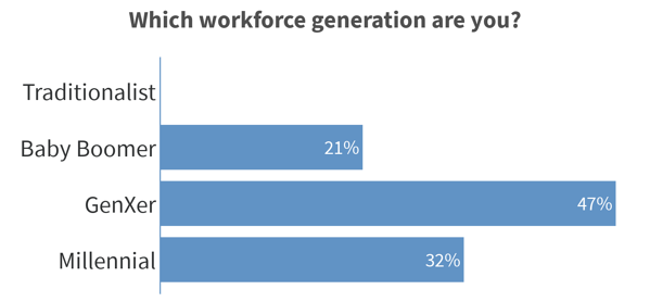 1-which-workforce-generation-are-you-1